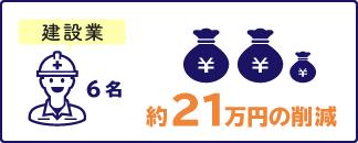 建設業 約21万円の削減